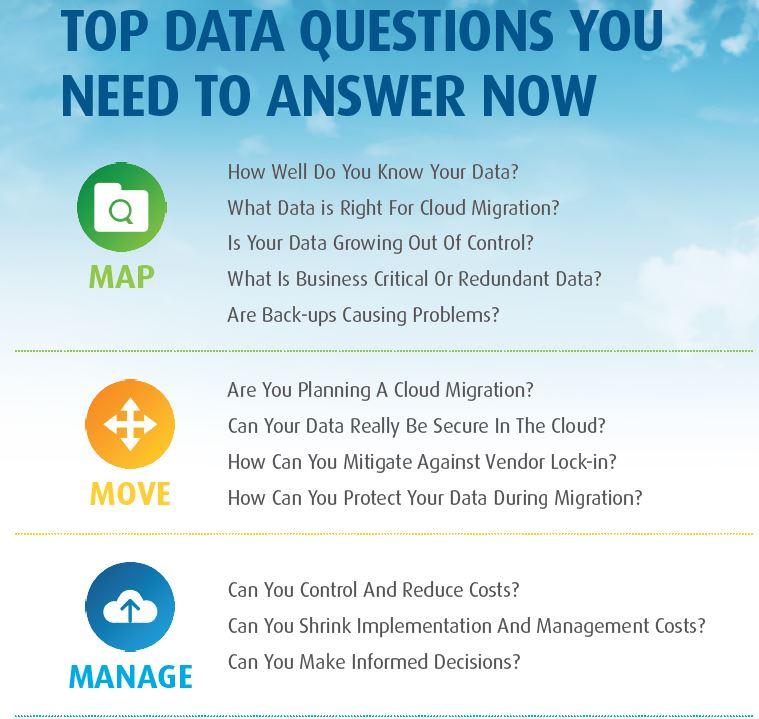 Redundant Data Questions