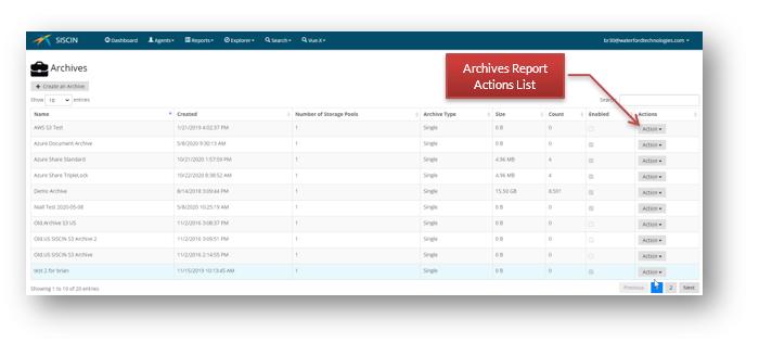 SISCIN Archives Report